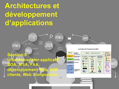 Développement, Session 8 : Urbanisme inter-applicatif, SOA, MSA, FAA, développement Web, IHM cliente, Web Components