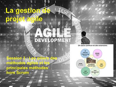 Session 3 : Les piliers des méthodes agiles et les principales méthodes hors Scrum