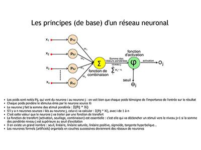 IA, Session 3 : Faisons connaissance avec les réseaux neuronaux