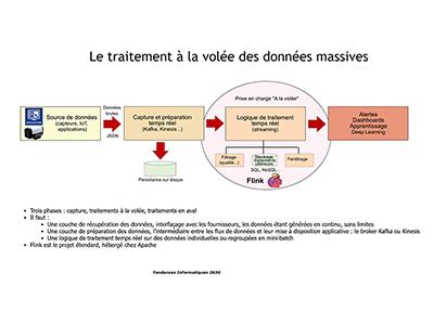 Tendances informatiques, Session 14 : La gestion du TI et conclusion du séminaire.
