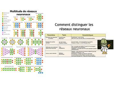 IA, Session 5 : Les types de réseaux neuronaux