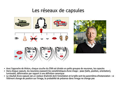 IA, Session 16 : Les capsules de Hinton