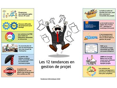 Tendances Informatiques, Session 7 : Développement d'applications et gestion de projets