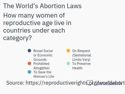 the-world-s-abortion-laws