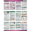 PhotoBert Cheat Sheet for the Canon EOS 6D Digital Camera