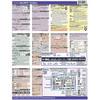 PhotoBert Cheat Sheet for Nikon D610 DSLR Camera