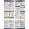 PhotoBert CheatSheet for Nikon D5500 DSLR Camera