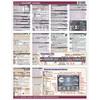 PhotoBert Nikon D3300 Digital SLR CheatSheet