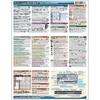 PhotoBert Cheat Sheet for Canon EOS 6D Mark II