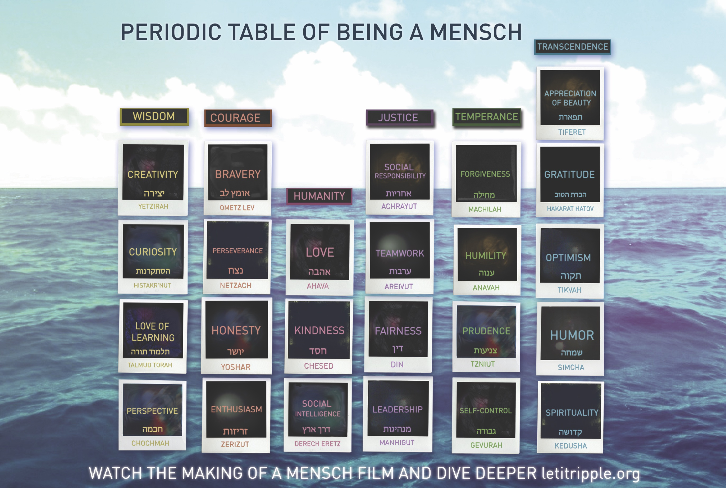 https://s3.amazonaws.com/letitripple-media/Downloads/Periodic+Table+of+Being+a+Mensch.jpg