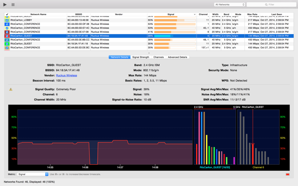 WiFi Explorer For Mac: Scan, Monitor & Troubleshoot Wireless