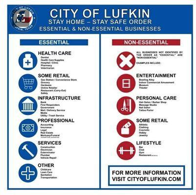 Courtesy City of Lufkin