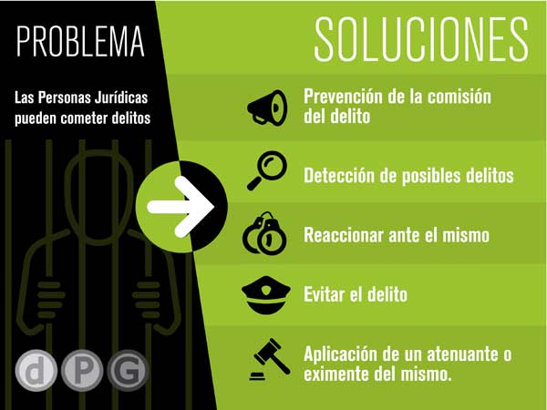 Compliance penal Madrid