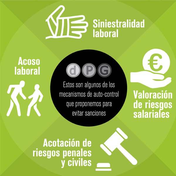 Compliance laboral en Madrid