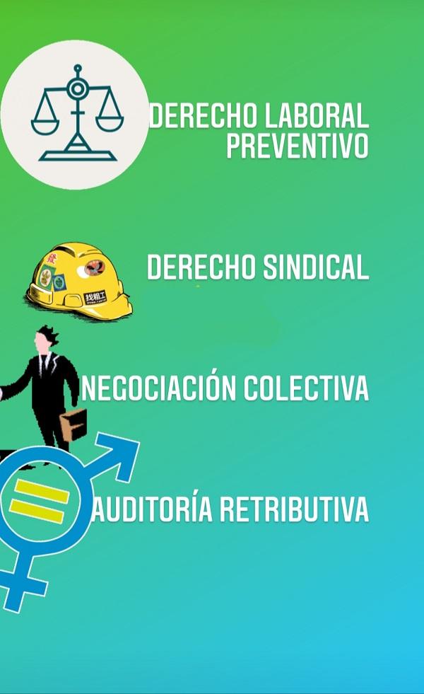asesoría preventiva, negociación colectiva, auditoría retributiva
