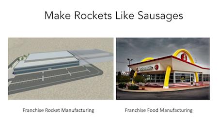 Make Rockets Like Sausages