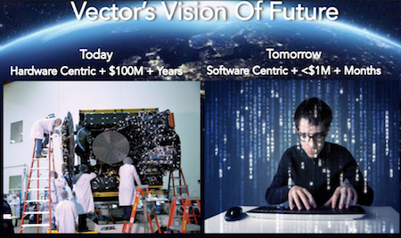 Vector's Vision Of Future