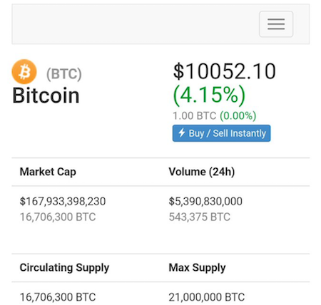 Bitcoin's current value