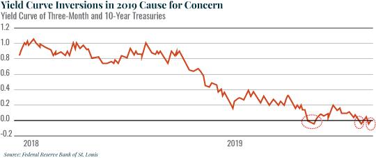 U.S. Bond Market chart2