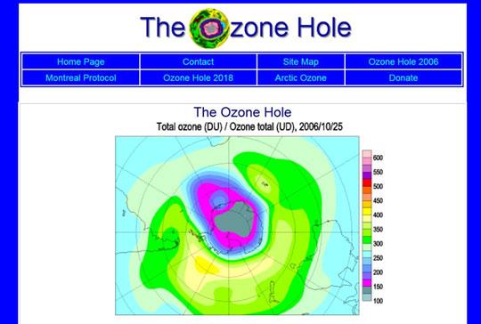 Ozone hole diagram
