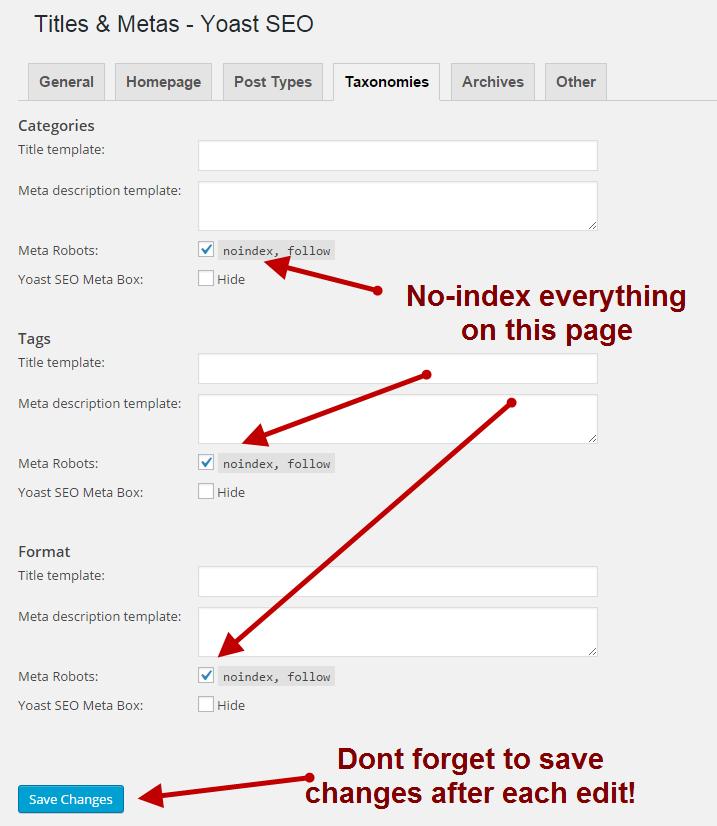 site wide WordPress SEO