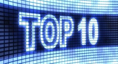 Top 10 in Lights