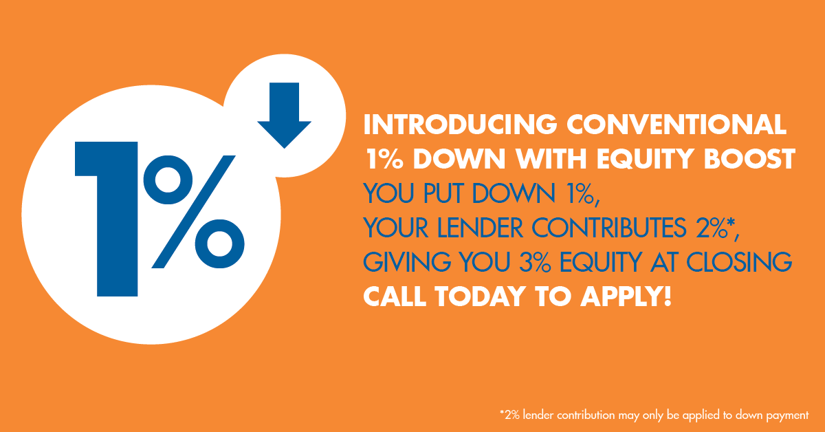 Only 1% down for qualifying borrowers!