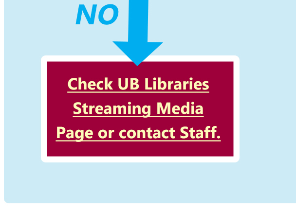 check UB Libraries streaming media page or contact staff