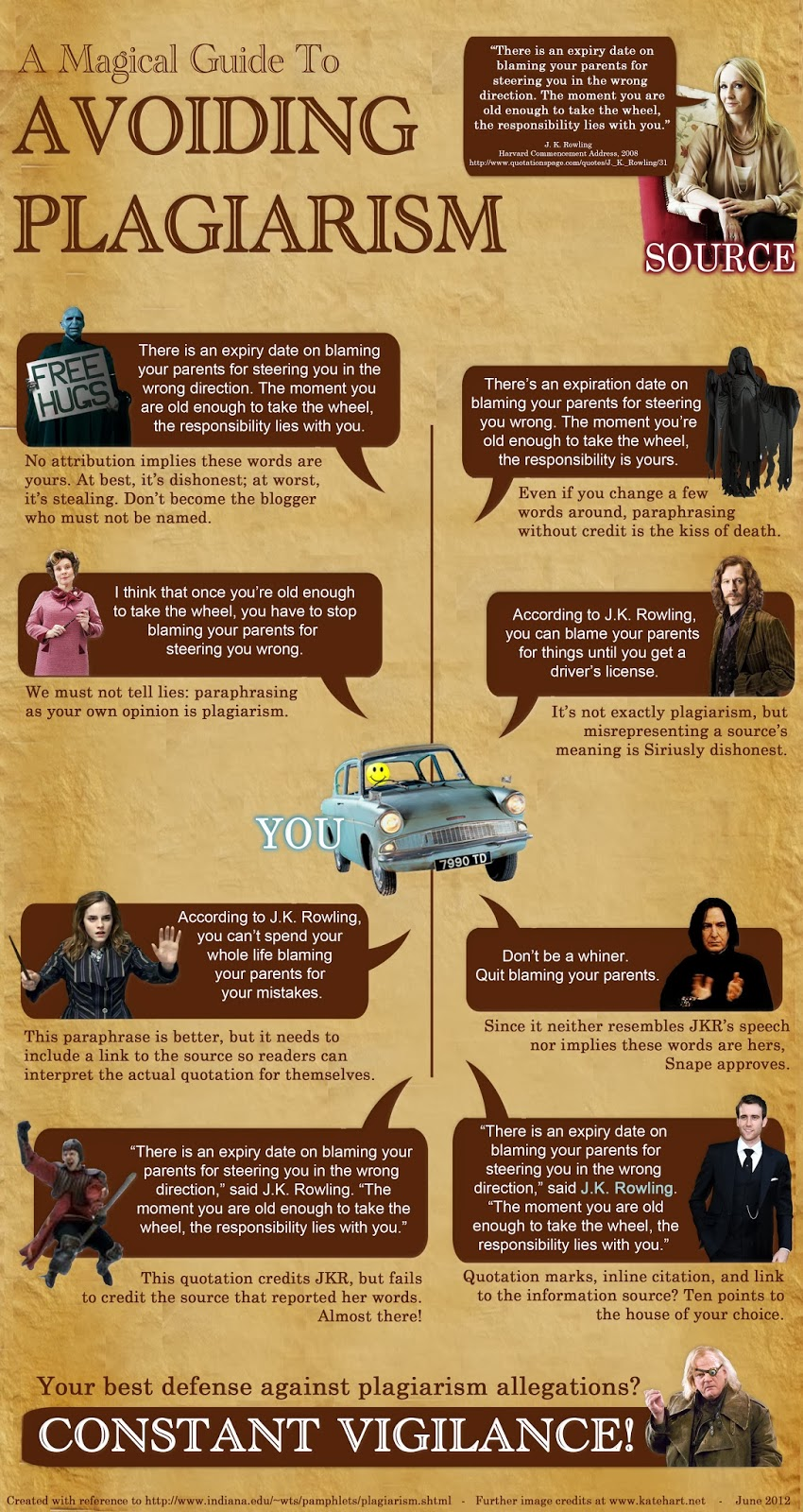A Parents Guide to Harry Potter