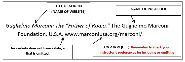 works cited for a website