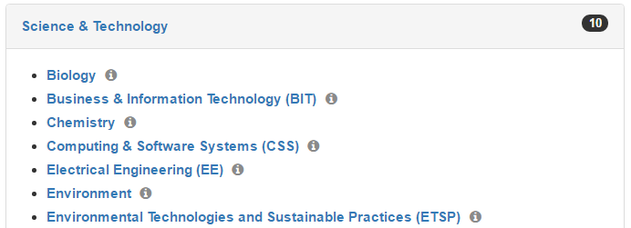 Image of Science and Technology subject guide drop down menu that includes the following subjects Biology, Business and Information Technology, Chemistry, Computing and Software Systems, Electrical Engineering, Environment and Environmental Technologies and Sustainable Practices