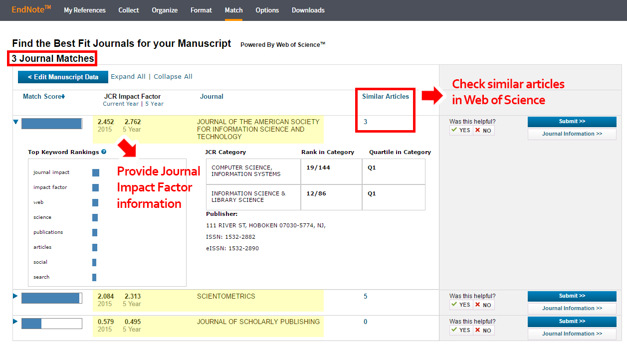 Where to Publish - Researchers@Library - Guides & Tutorials at The