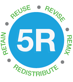 An image depicting the 5 Rs of OER which are retain, reuse, revise, remix, and redistribute