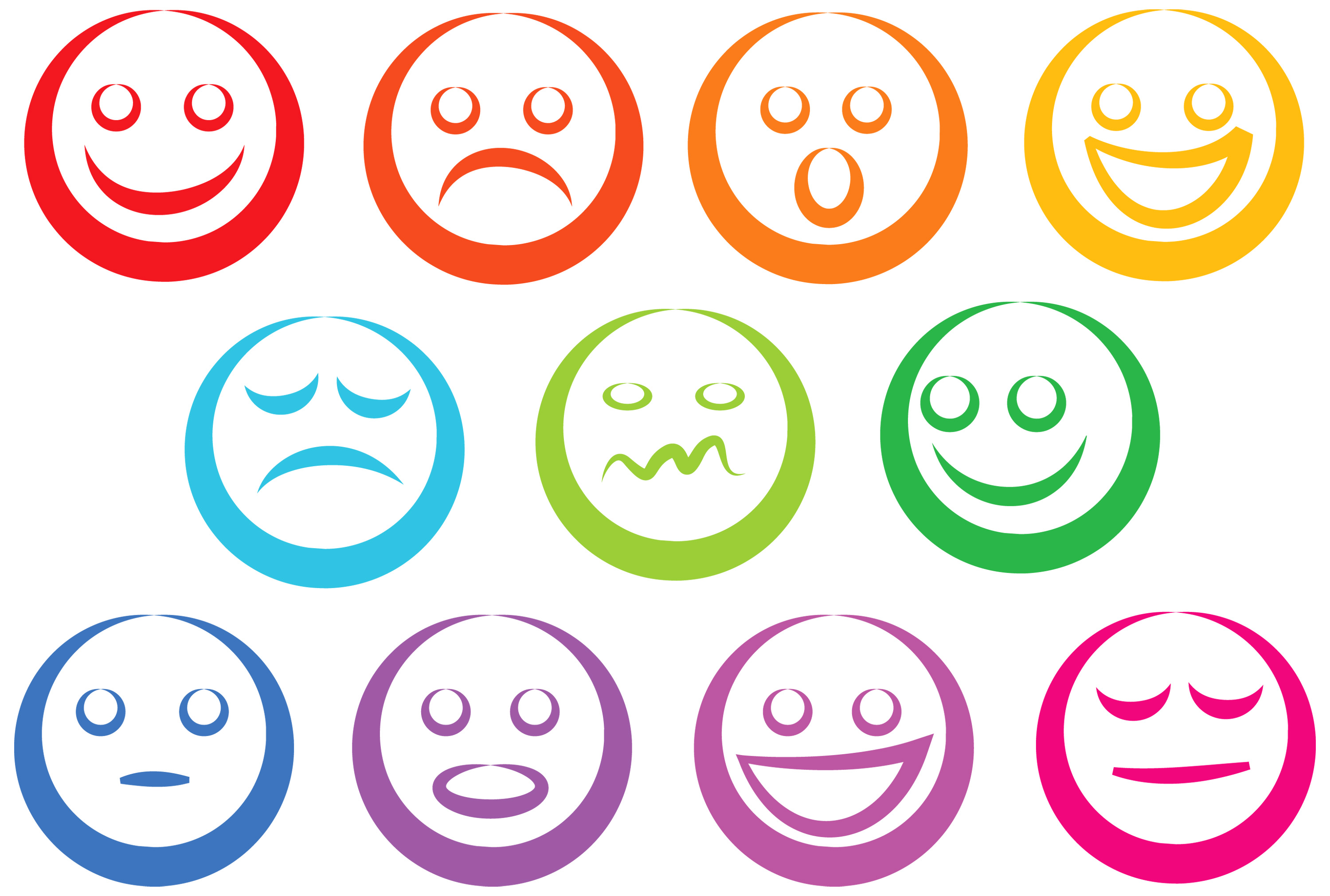 personality psychology wayne fort smiley topic resources information