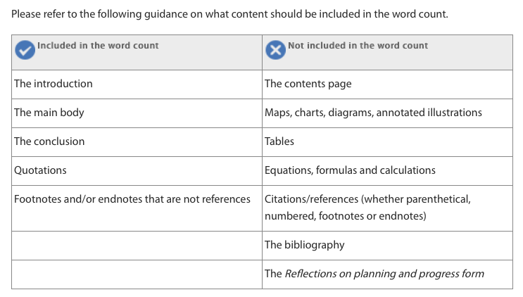 Extended essay english marking criteria