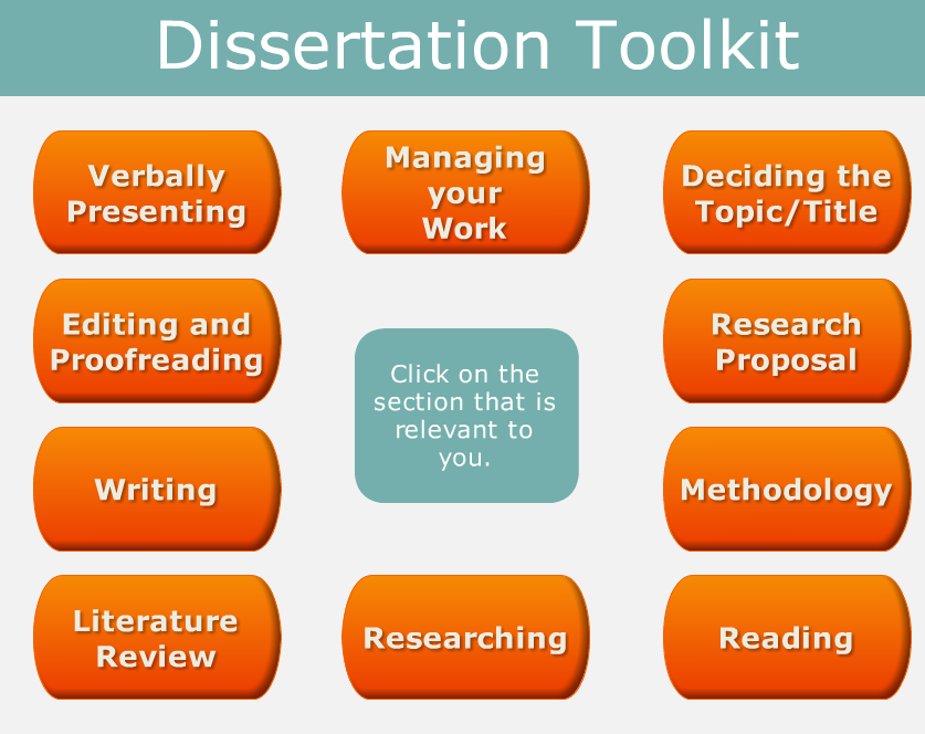 Dissertation Toolkit Cover Page