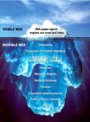 Porn Databases 78