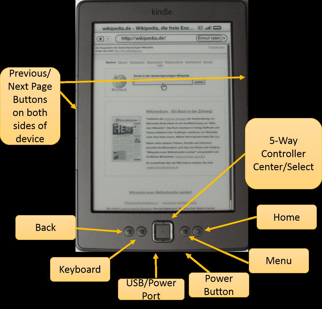 Kindles - Digital Resources - LibGuides at New Braunfels
