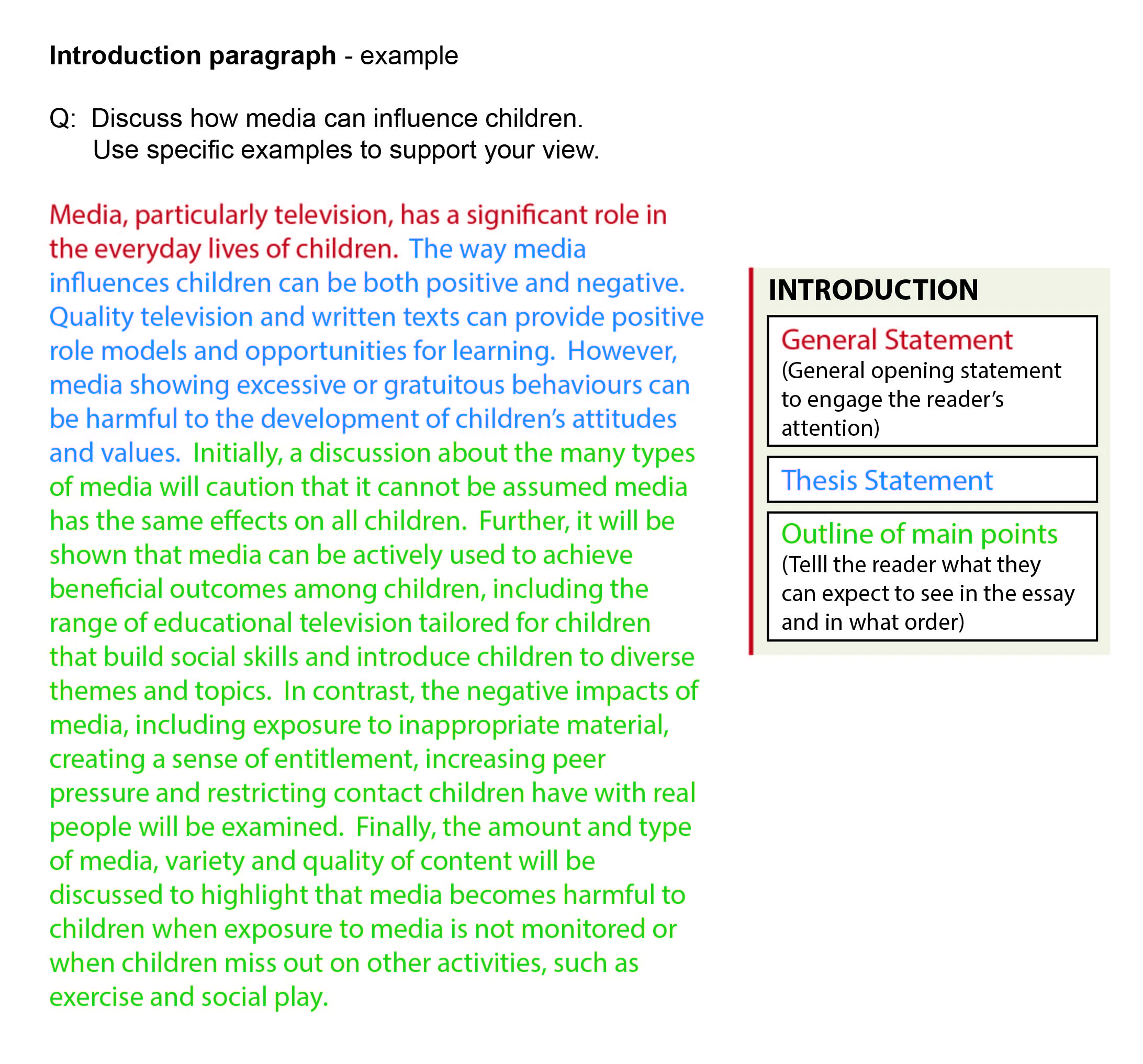 Introduction how to write an essay libguides at university of