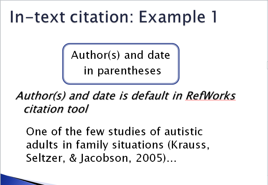 in text citations examples