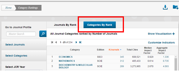 Categories by Rank - Journal Citation Reports