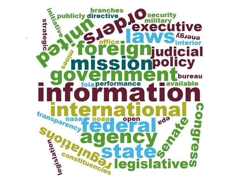 Federal government information word cloud