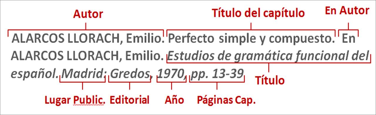 Ejemplos De Citas Web Apa