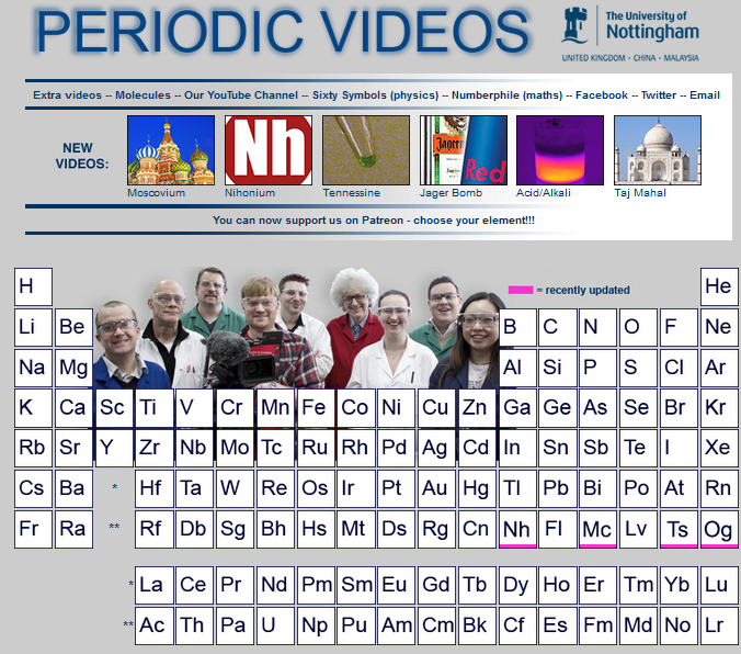 crc interactive periodic table