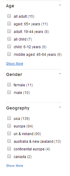 cinahl age gender and geography results limiters