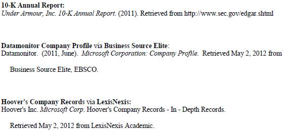 Citing sources business research guides at knox college apa citation examples ccuart Image collections