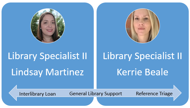 Image of Library Specialists II Lindsay Martinez and Kerrie Beale
