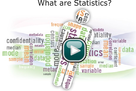 Link to a video explaining what statistics are