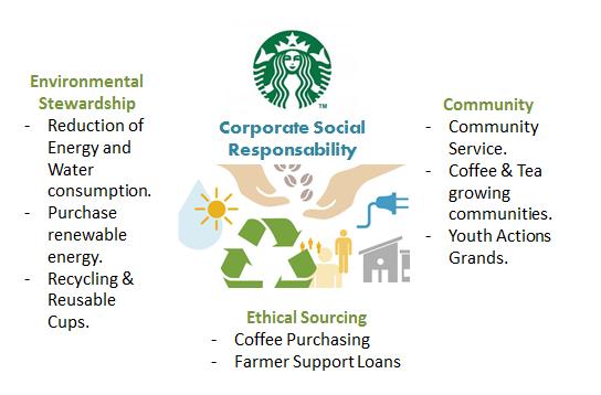 microsoft and social responsibility