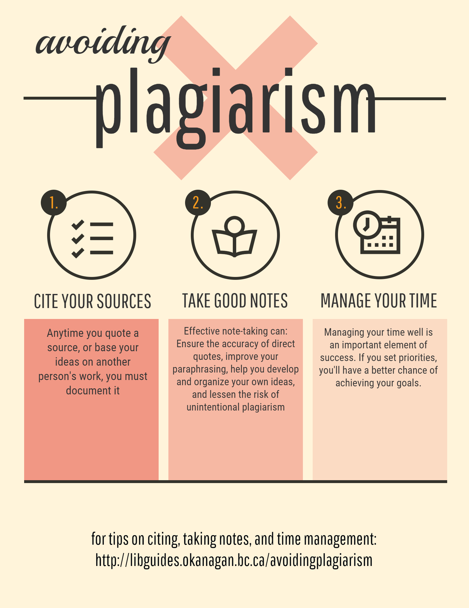 College apa papers no plagiarism